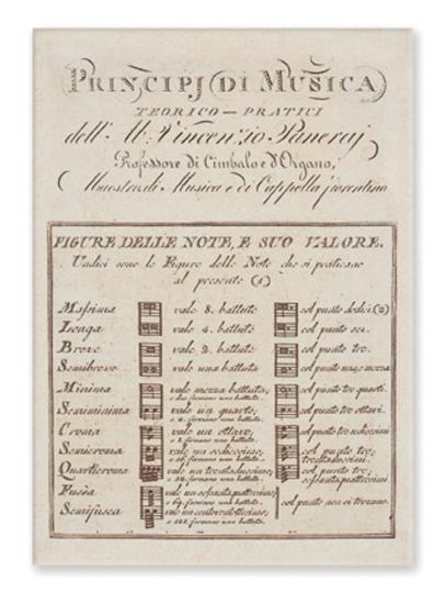 cartolina Principa de Musica